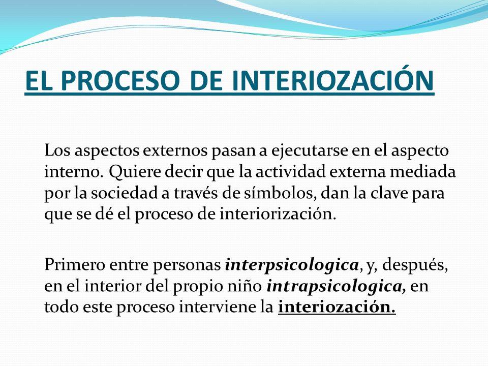 EL PROCESO DE INTERIOZACIÓN Los aspectos externos pasan a ejecutarse en el aspecto interno. Quiere decir que la actividad externa mediada por la socie