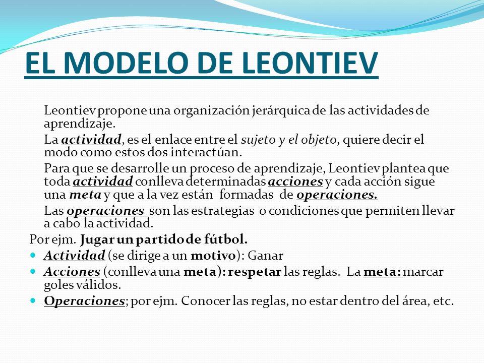 EL MODELO DE LEONTIEV Leontiev propone una organización jerárquica de las actividades de aprendizaje. La actividad, es el enlace entre el sujeto y el