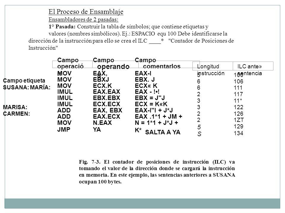 El Proceso de Ensamblaje Ensambladores de 2 pasadas: 1° Pasada: Construir la tabla de símbolos; que contiene etiquetas y valores (nombres simbólicos).