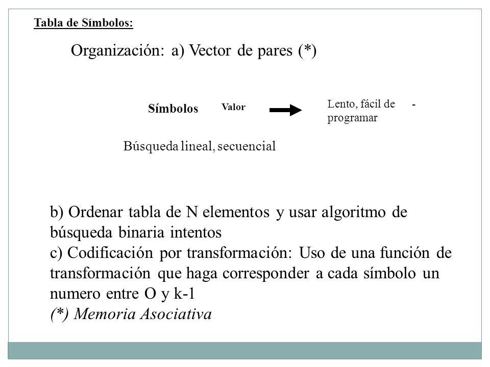 Tabla de Símbolos: Lento, fácil de - programar Organización: a) Vector de pares (*) Valor b) Ordenar tabla de N elementos y usar algoritmo de búsqueda