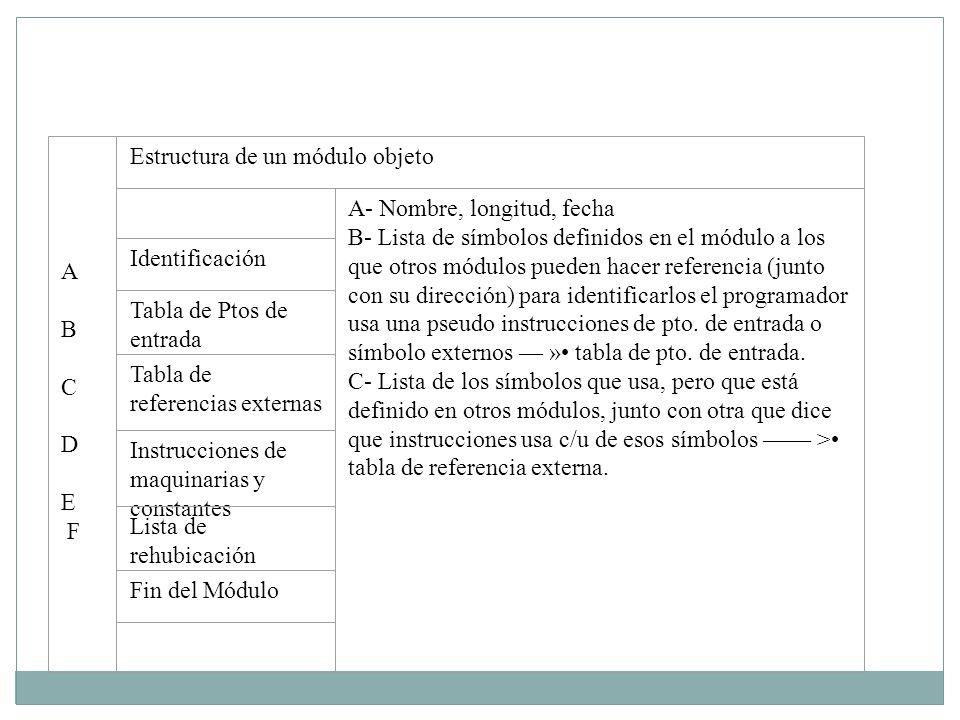 A B C D E F Estructura de un módulo objeto A- Nombre, longitud, fecha B- Lista de símbolos definidos en el módulo a los que otros módulos pueden hacer