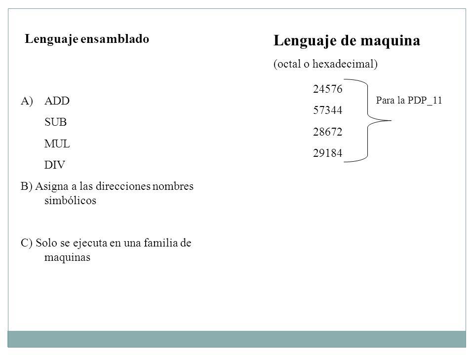Lenguaje ensamblado A)ADD SUB MUL DIV B) Asigna a las direcciones nombres simbólicos C) Solo se ejecuta en una familia de maquinas 24576 57344 28672 2