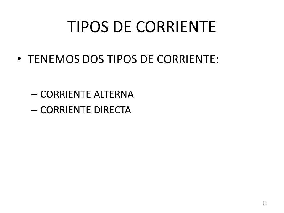 TIPOS DE CORRIENTE TENEMOS DOS TIPOS DE CORRIENTE: – CORRIENTE ALTERNA – CORRIENTE DIRECTA 10