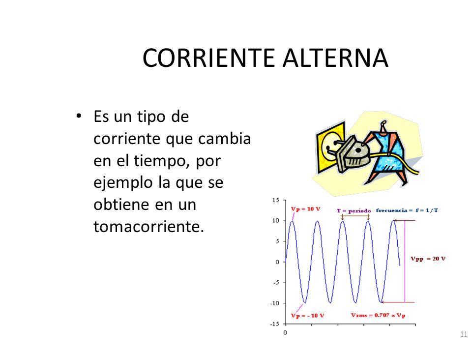 CORRIENTE ALTERNA Es un tipo de corriente que cambia en el tiempo, por ejemplo la que se obtiene en un tomacorriente. 11