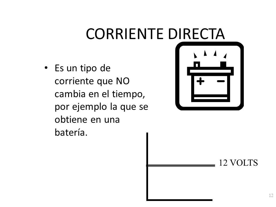 CORRIENTE DIRECTA Es un tipo de corriente que NO cambia en el tiempo, por ejemplo la que se obtiene en una batería. 12 12 VOLTS
