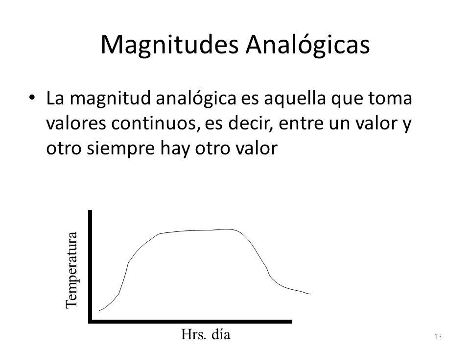 Magnitudes Analógicas La magnitud analógica es aquella que toma valores continuos, es decir, entre un valor y otro siempre hay otro valor 13 Temperatu