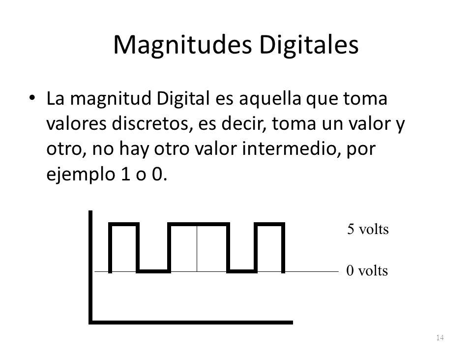 Magnitudes Digitales La magnitud Digital es aquella que toma valores discretos, es decir, toma un valor y otro, no hay otro valor intermedio, por ejem