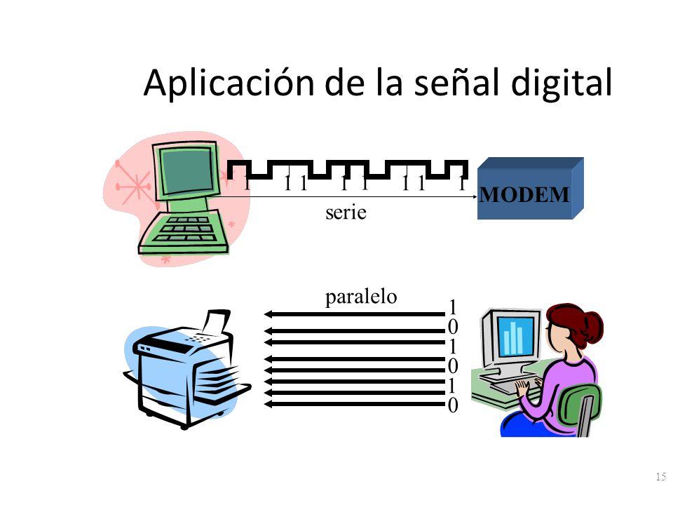 Aplicación de la señal digital 15 MODEM 1 111 1 111 1 0 1 0 1 0 serie paralelo