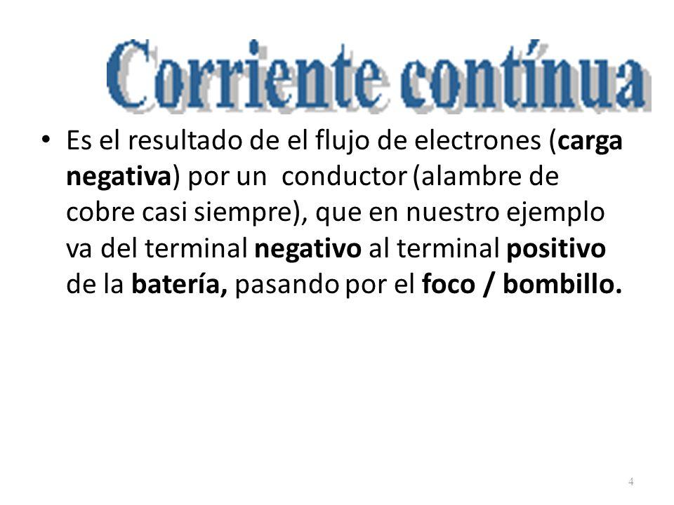 Es el resultado de el flujo de electrones (carga negativa) por un conductor (alambre de cobre casi siempre), que en nuestro ejemplo va del terminal ne