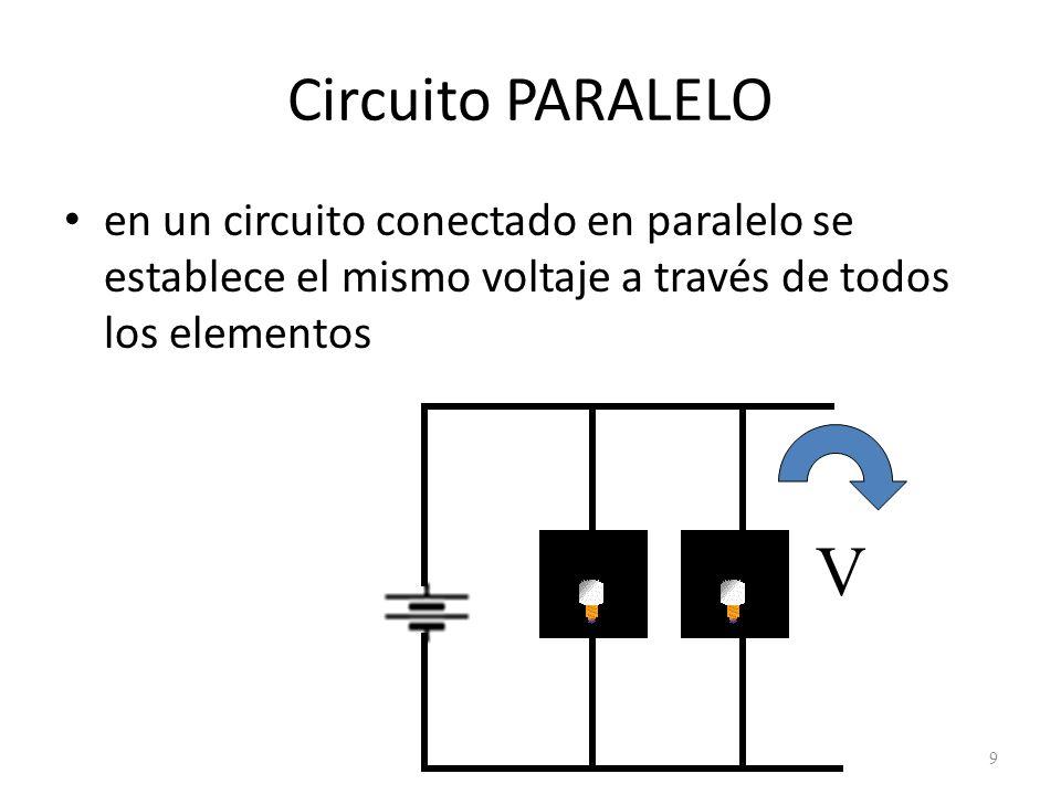 Circuito PARALELO en un circuito conectado en paralelo se establece el mismo voltaje a través de todos los elementos 9 V