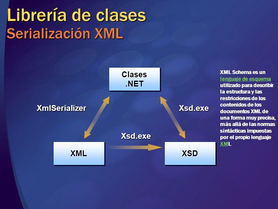 Librería de clases Serialización XML XSDXSDXMLXML Clases.NETClases.NET Xsd.exe Xsd.exe XmlSerializer XML Schema es un lenguaje de esquema utilizado pa