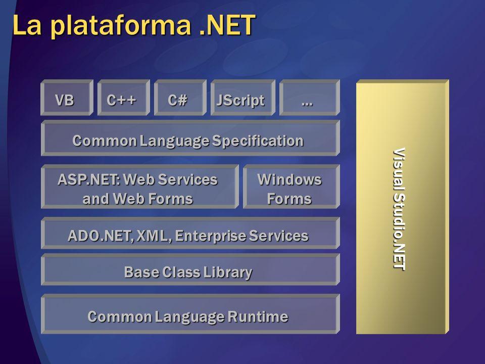 La plataforma.NET Base Class Library Common Language Specification Common Language Runtime ADO.NET, XML, Enterprise Services VBC++C# Visual Studio.NET