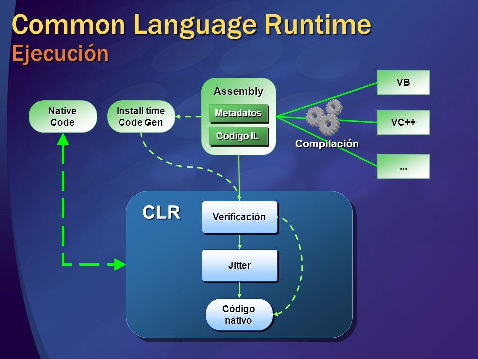 Common Language Runtime Ejecución VB VC++... Assembly Native Code JitterJitter CódigonativoCódigonativo Install time Code Gen CLR VerificaciónVerifica
