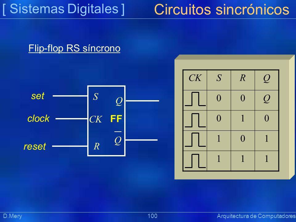 [ Sistemas Digitales ] Präsentat ion Circuitos sincrónicos D.Mery 100 Arquitectura de Computadores Flip-flop RS síncrono CK SRQ 00Q 010 101 111 S Q Q