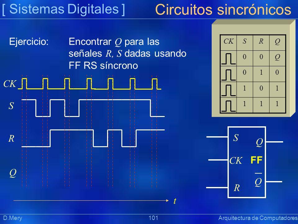 [ Sistemas Digitales ] Präsentat ion Circuitos sincrónicos D.Mery 101 Arquitectura de Computadores S Q R Ejercicio:Encontrar Q para las señales R, S d