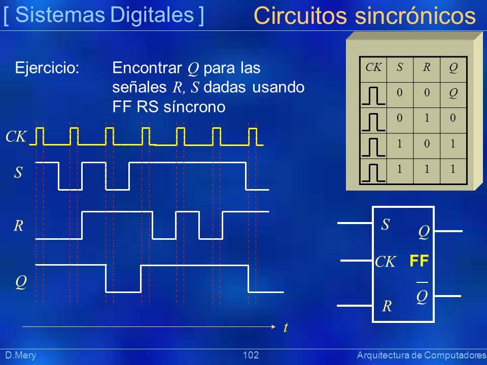 [ Sistemas Digitales ] Präsentat ion Circuitos sincrónicos D.Mery 102 Arquitectura de Computadores S Q R Ejercicio:Encontrar Q para las señales R, S d