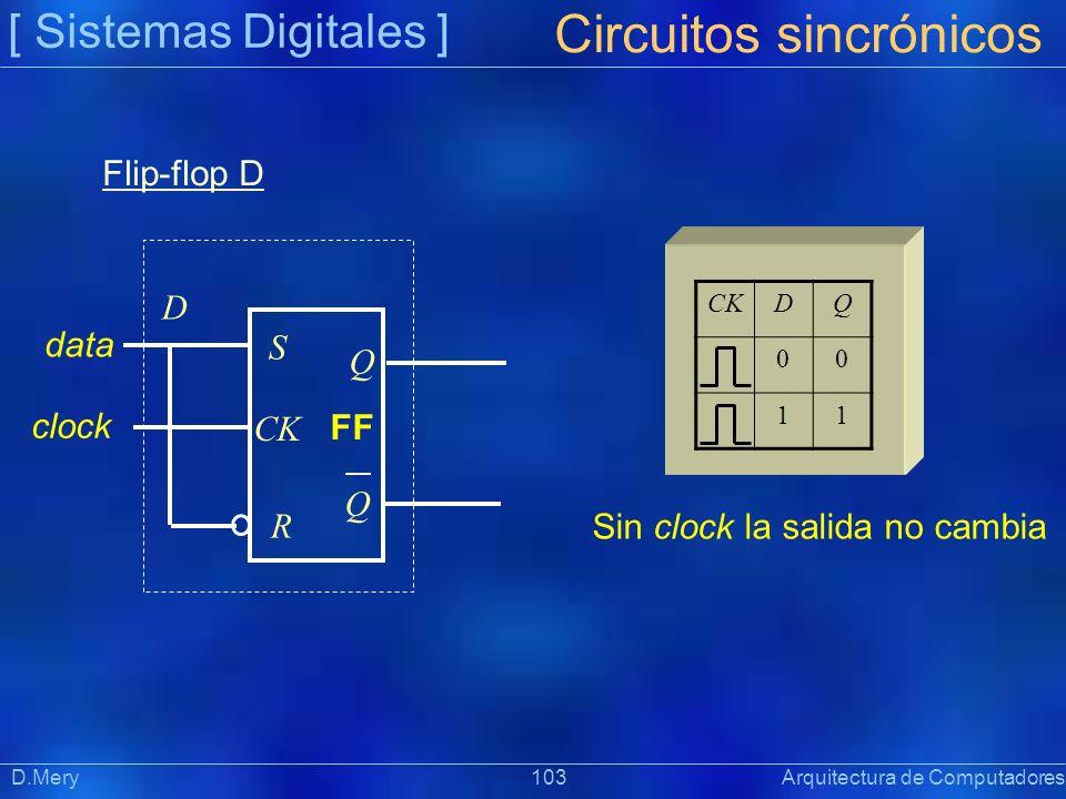 [ Sistemas Digitales ] Präsentat ion Circuitos sincrónicos D.Mery 103 Arquitectura de Computadores Flip-flop D CK S Q Q R FF data clock D CKDQ 00 11 S