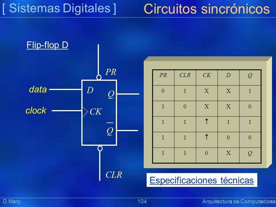 [ Sistemas Digitales ] Präsentat ion Circuitos sincrónicos D.Mery 104 Arquitectura de Computadores Flip-flop D CK D Q Q data clock PR CLR PRCLRCKDQ 01