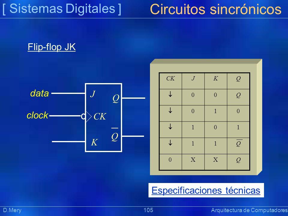 [ Sistemas Digitales ] Präsentat ion Circuitos sincrónicos D.Mery 105 Arquitectura de Computadores Flip-flop JK CK J Q Q K data clock CKJKQ 00Q 010 10