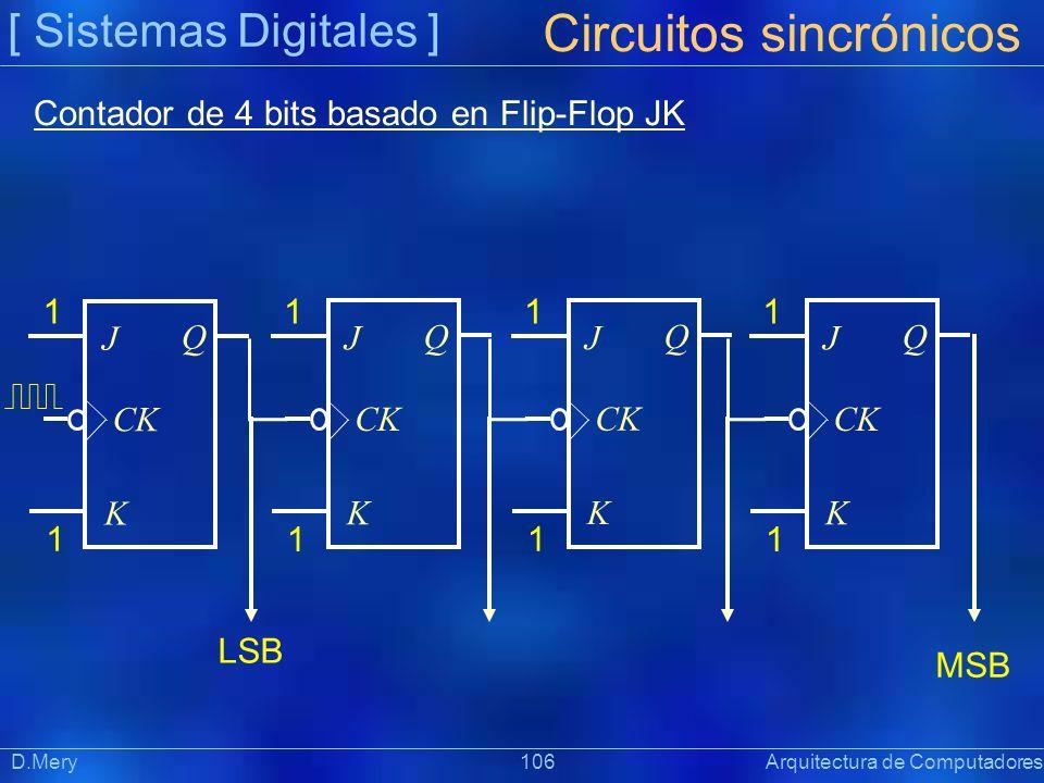 [ Sistemas Digitales ] Präsentat ion Circuitos sincrónicos D.Mery 106 Arquitectura de Computadores Contador de 4 bits basado en Flip-Flop JK CK J Q K