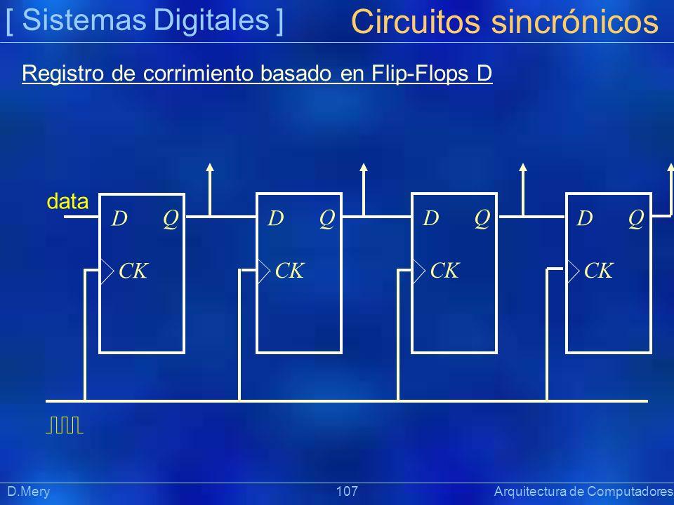 [ Sistemas Digitales ] Präsentat ion Circuitos sincrónicos D.Mery 107 Arquitectura de Computadores Registro de corrimiento basado en Flip-Flops D CK D