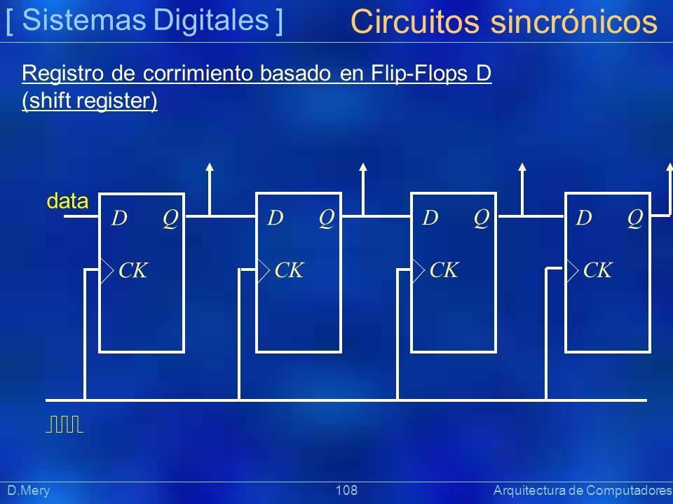 [ Sistemas Digitales ] Präsentat ion Circuitos sincrónicos D.Mery 108 Arquitectura de Computadores Registro de corrimiento basado en Flip-Flops D (shi