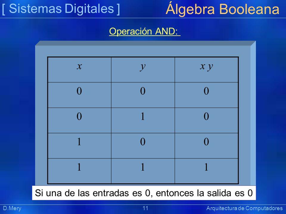 [ Sistemas Digitales ] Präsentat ion Álgebra Booleana D.Mery 11 Arquitectura de Computadores xyx y 000 010 100 111 Operación AND: Si una de las entrad