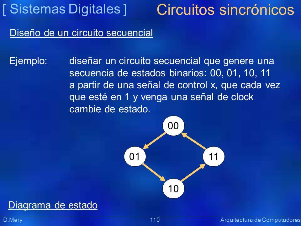 [ Sistemas Digitales ] Präsentat ion Circuitos sincrónicos D.Mery 110 Arquitectura de Computadores Diseño de un circuito secuencial Diagrama de estado