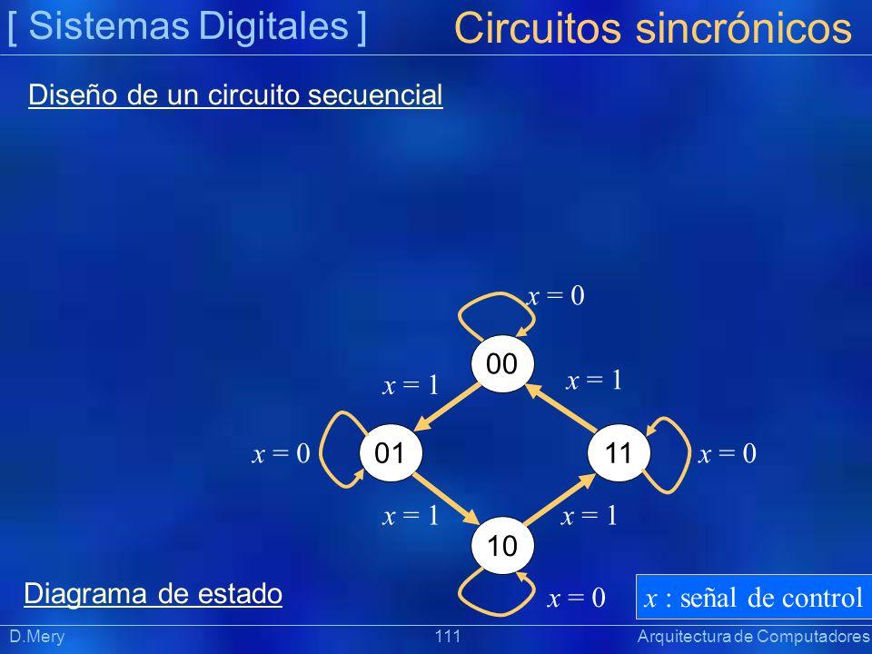 [ Sistemas Digitales ] Präsentat ion Circuitos sincrónicos D.Mery 111 Arquitectura de Computadores Diseño de un circuito secuencial Diagrama de estado