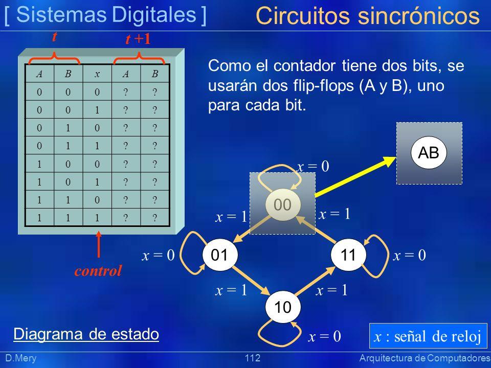 [ Sistemas Digitales ] Präsentat ion Circuitos sincrónicos D.Mery 112 Arquitectura de Computadores Diagrama de estado 00 0111 10 x = 1 x = 0 x : señal