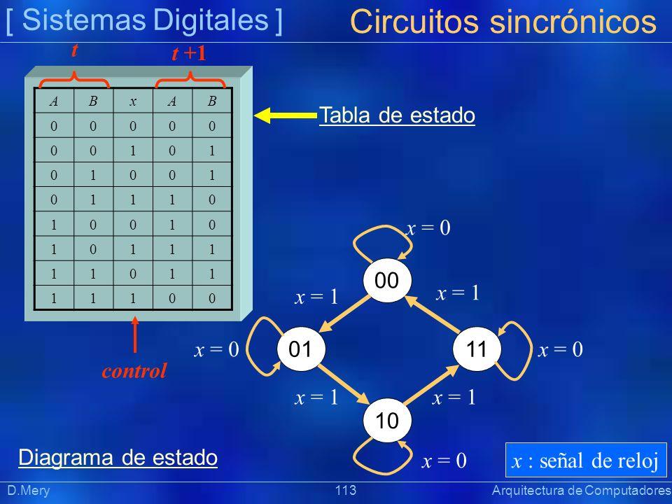 [ Sistemas Digitales ] Präsentat ion Circuitos sincrónicos D.Mery 113 Arquitectura de Computadores Diagrama de estado 00 0111 10 x = 1 x = 0 x : señal