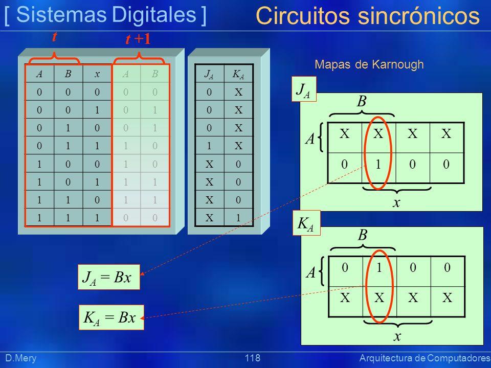 [ Sistemas Digitales ] Präsentat ion Circuitos sincrónicos D.Mery 118 Arquitectura de Computadores ABxAB 00000 00101 01001 01110 10010 10111 11011 111