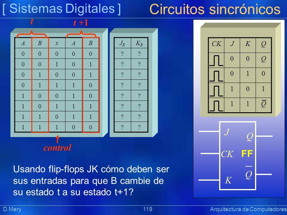 [ Sistemas Digitales ] Präsentat ion Circuitos sincrónicos D.Mery 119 Arquitectura de Computadores ABxAB 00000 00101 01001 01110 10010 10111 11011 111