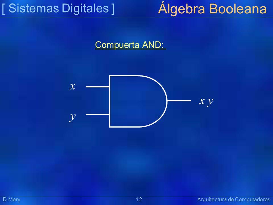 [ Sistemas Digitales ] Präsentat ion Álgebra Booleana D.Mery 12 Arquitectura de Computadores Compuerta AND: x y x y