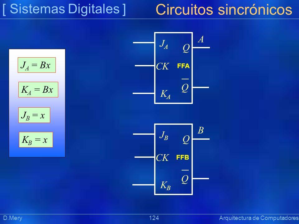 [ Sistemas Digitales ] Circuitos sincrónicos D.Mery 124 Arquitectura de Computadores J B = x K B = x J A = Bx K A = Bx CK JAJA Q Q KAKA FFA CK JBJB Q