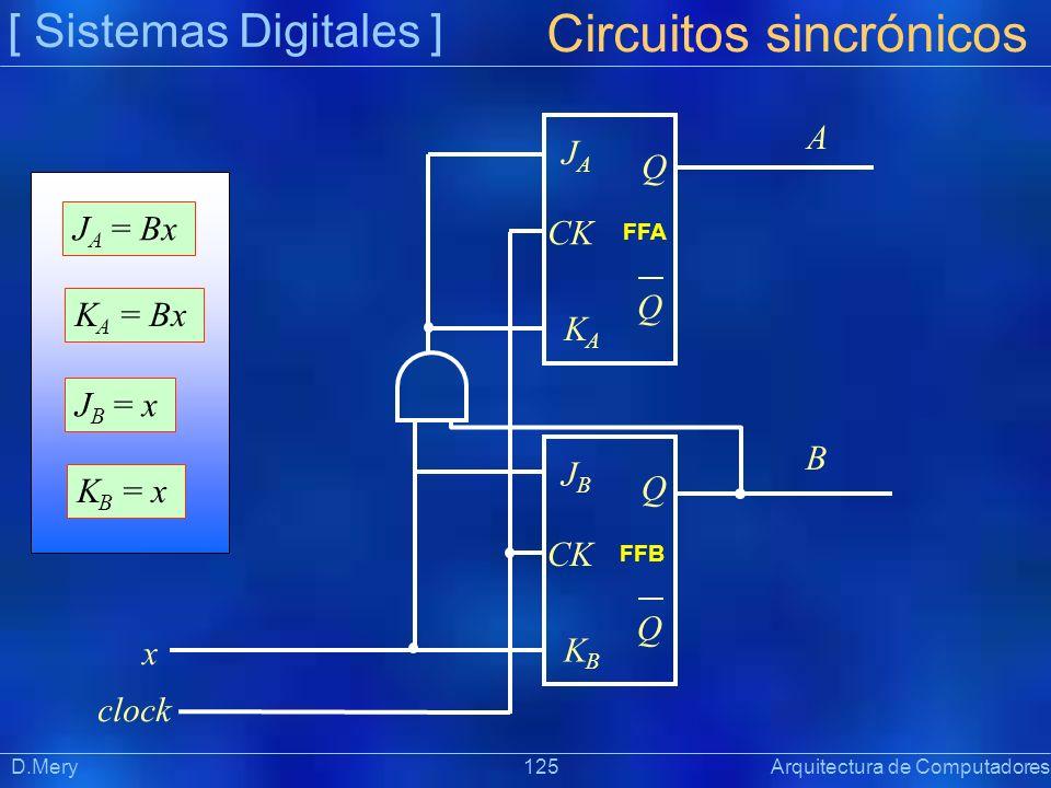 [ Sistemas Digitales ] Circuitos sincrónicos D.Mery 125 Arquitectura de Computadores J B = x K B = x J A = Bx K A = Bx CK JAJA Q Q KAKA FFA CK JBJB Q