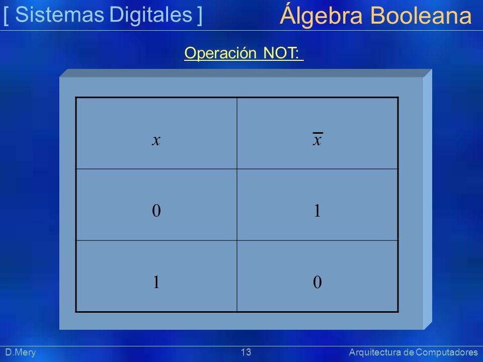 [ Sistemas Digitales ] Präsentat ion Álgebra Booleana D.Mery 13 Arquitectura de Computadores Operación NOT: xx 01 10