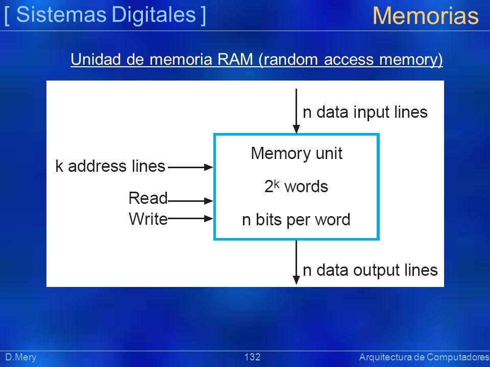 [ Sistemas Digitales ] Memorias D.Mery 132 Arquitectura de Computadores Unidad de memoria RAM (random access memory)