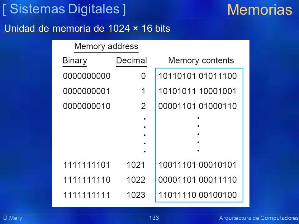 [ Sistemas Digitales ] Memorias D.Mery 133 Arquitectura de Computadores Unidad de memoria de 1024 × 16 bits