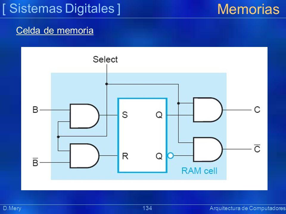 [ Sistemas Digitales ] Memorias D.Mery 134 Arquitectura de Computadores Celda de memoria