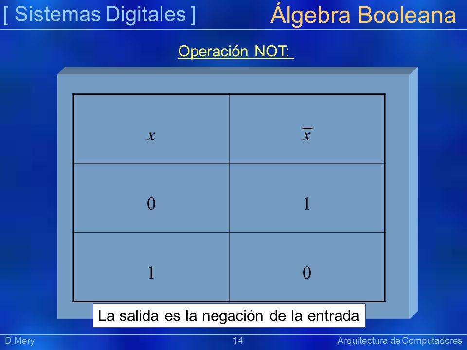 [ Sistemas Digitales ] Präsentat ion Álgebra Booleana D.Mery 14 Arquitectura de Computadores Operación NOT: xx 01 10 La salida es la negación de la en