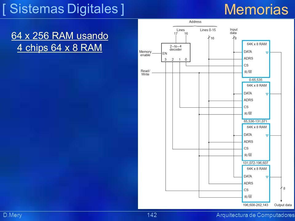 [ Sistemas Digitales ] Memorias D.Mery 142 Arquitectura de Computadores 64 x 256 RAM usando 4 chips 64 x 8 RAM