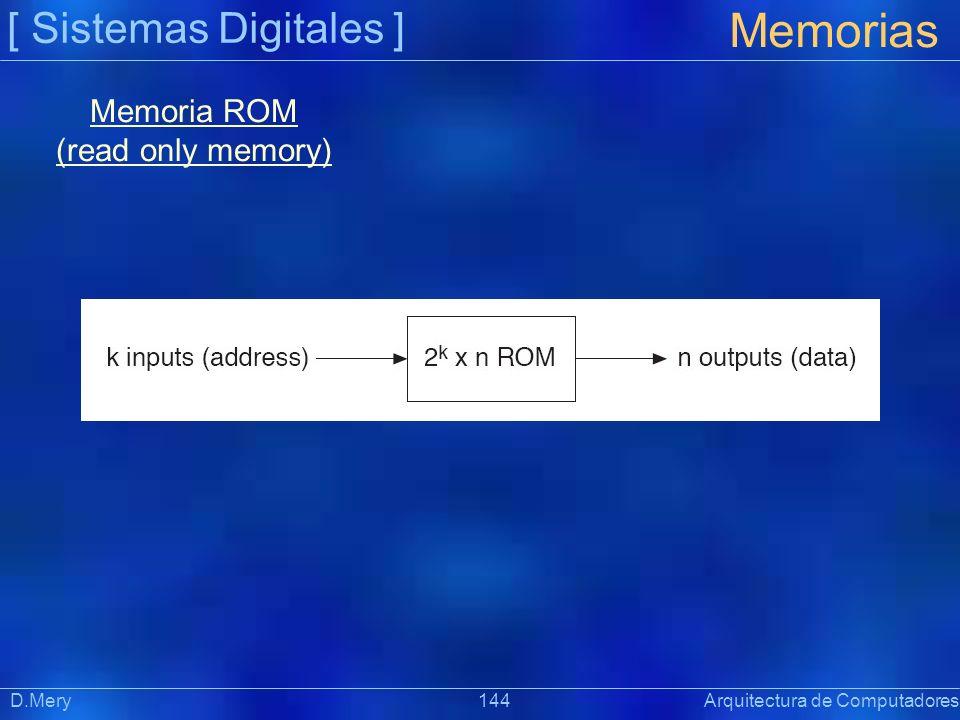 [ Sistemas Digitales ] Memorias D.Mery 144 Arquitectura de Computadores Memoria ROM (read only memory)