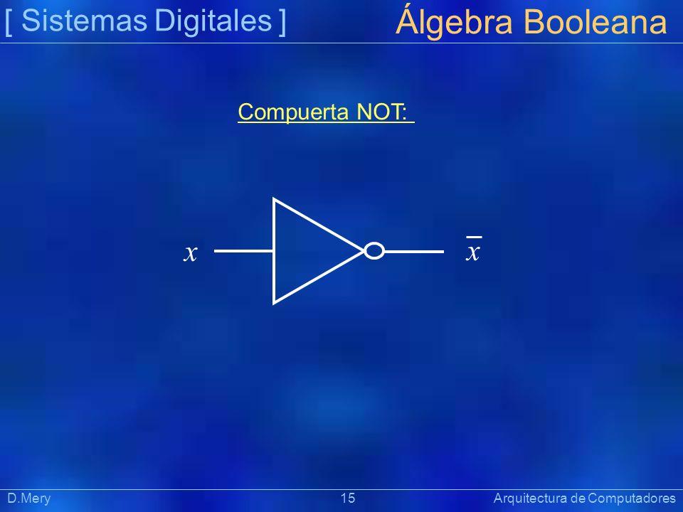[ Sistemas Digitales ] Präsentat ion Álgebra Booleana D.Mery 15 Arquitectura de Computadores Compuerta NOT: x x