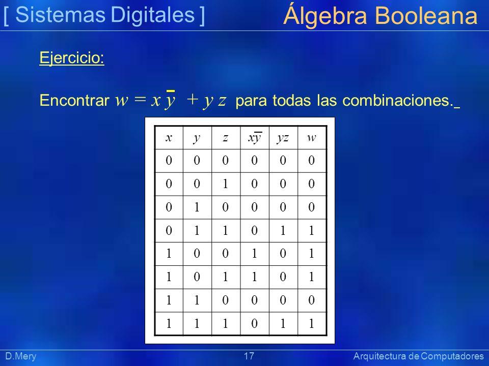 [ Sistemas Digitales ] Präsentat ion Álgebra Booleana D.Mery 17 Arquitectura de Computadores Ejercicio: Encontrar w = x y + y z para todas las combina