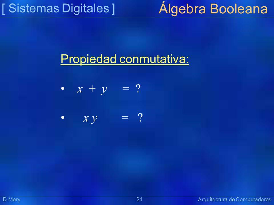[ Sistemas Digitales ] Präsentat ion Álgebra Booleana D.Mery 21 Arquitectura de Computadores Propiedad conmutativa: x + y = ? x y = ?