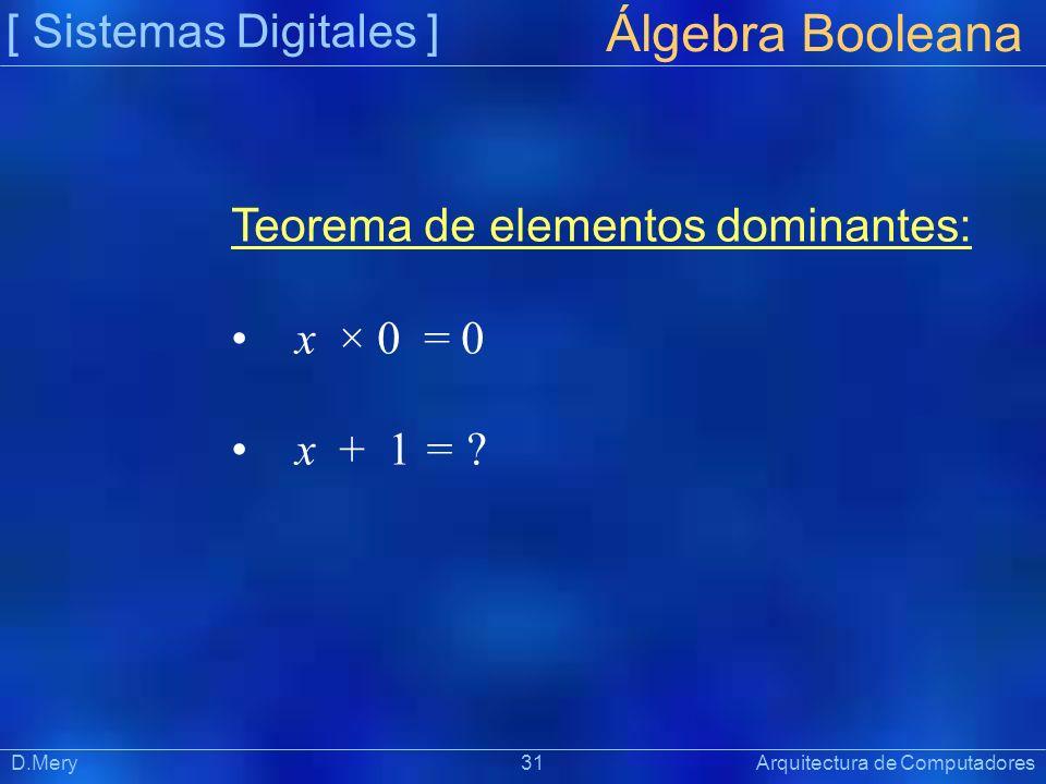 [ Sistemas Digitales ] Präsentat ion Álgebra Booleana D.Mery 31 Arquitectura de Computadores Teorema de elementos dominantes: x × 0 = 0 x + 1 = ?