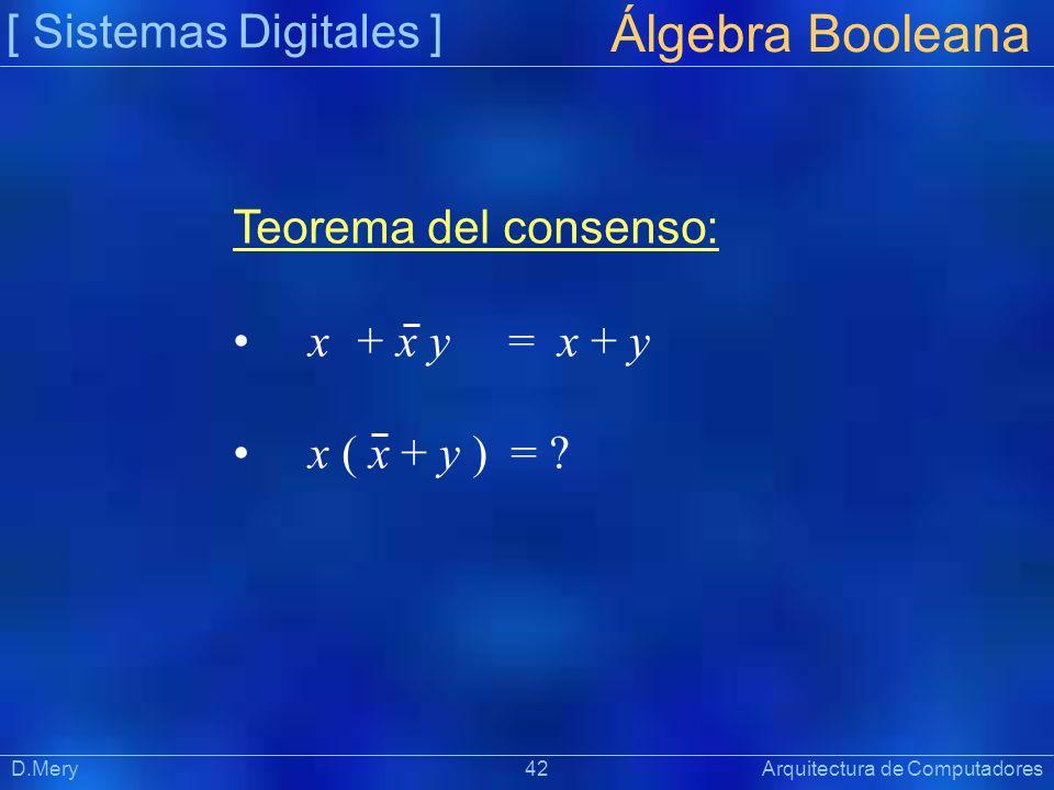 [ Sistemas Digitales ] Präsentat ion Álgebra Booleana D.Mery 42 Arquitectura de Computadores Teorema del consenso: x + x y = x + y x ( x + y ) = ?