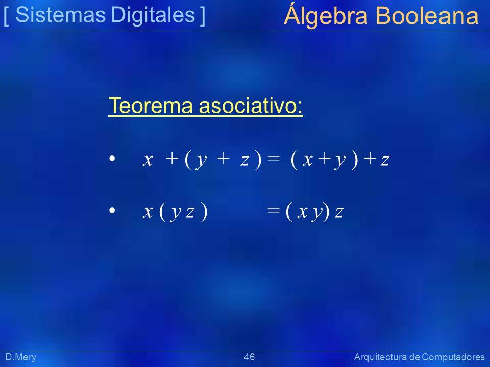 [ Sistemas Digitales ] Präsentat ion Álgebra Booleana D.Mery 46 Arquitectura de Computadores Teorema asociativo: x + ( y + z ) = ( x + y ) + z x ( y z