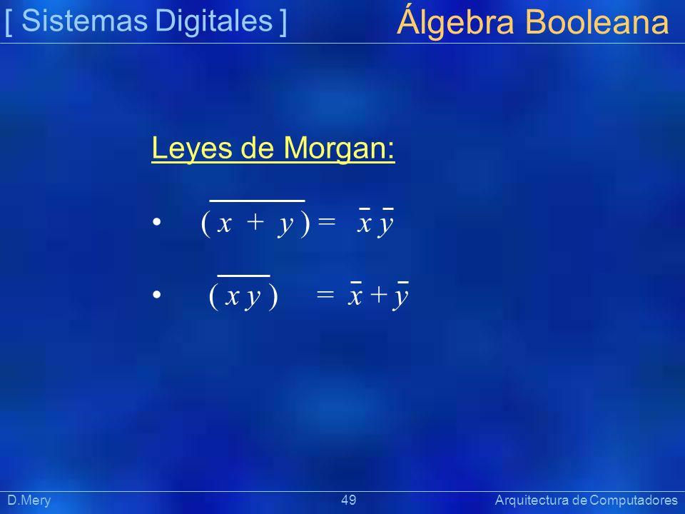 [ Sistemas Digitales ] Präsentat ion Álgebra Booleana D.Mery 49 Arquitectura de Computadores Leyes de Morgan: ( x + y ) = x y ( x y ) = x + y